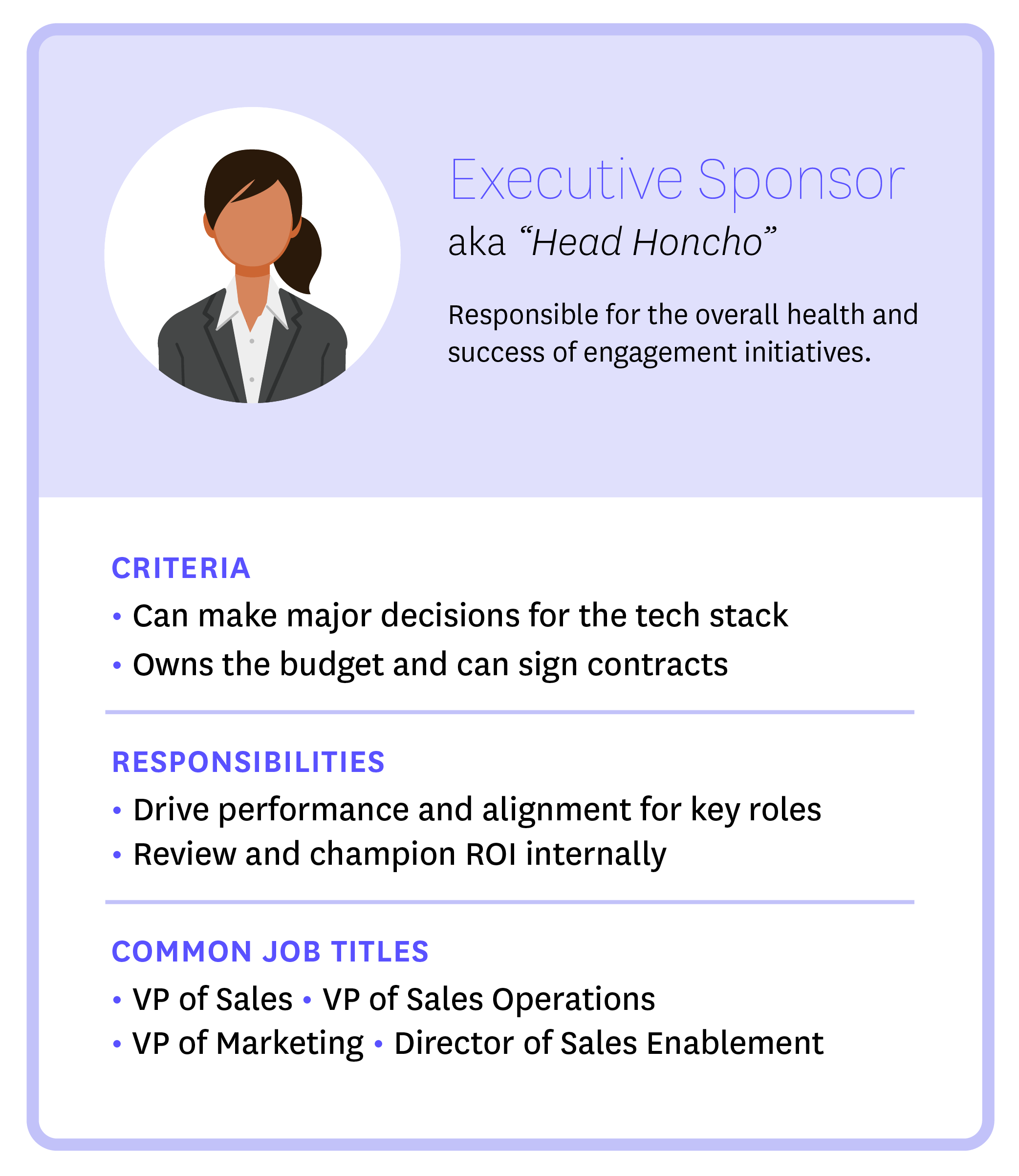 Persona-Cards_Executive-Sponsor__1_.png
